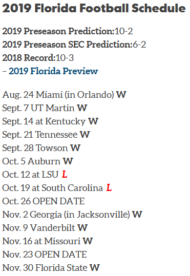 Screenshot_2019-06-25 2019 Preseason SEC Team-By-Team Predictions For Every Game