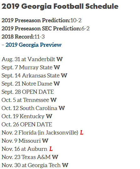 Screenshot_2019-06-25 2019 Preseason SEC Team-By-Team Predictions For Every Game(1)
