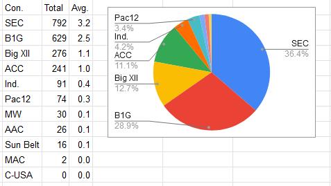 Screenshot_2019-10-16 2019 Mumme Poll - (Responses)(2)