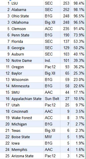 Screenshot_2019-10-23 2019 Mumme Poll - (Responses)