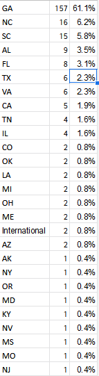 Screenshot_2019-10-23 2019 Mumme Poll - (Responses)(4)
