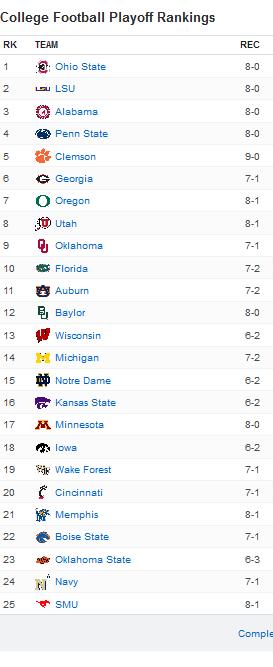 Screenshot_2019-11-06 NCAA College Football Teams, Scores, Stats, News, Standings, Rumors - College Football - ESPN