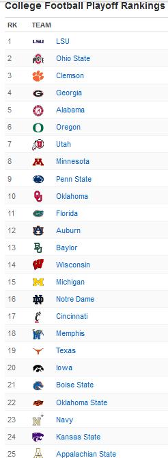 Screenshot_2019-11-13 2019 College Football Rankings for Week 12 ESPN(1)