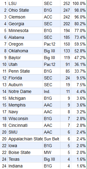 Screenshot_2019-11-13 2019 Mumme Poll - (Responses)
