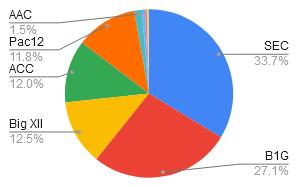 Screenshot_2019-11-13 2019 Mumme Poll - (Responses)(2)