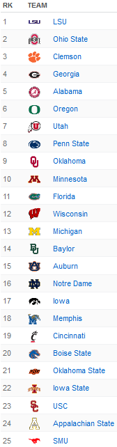 Screenshot_2019-11-20 2019 College Football Rankings for Week 13 ESPN