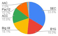Screenshot_2019-12-04 2019 Mumme Poll - (Responses)(2)