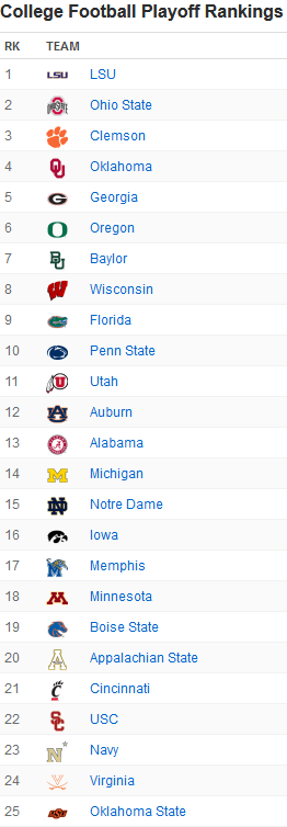 Screenshot_2019-12-11 2019 College Football Rankings for Week 16 ESPN