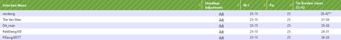 Screenshot_2020-01-14 Fun Office Pools