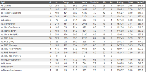 Screenshot_2020-04-14 cfbstats com - Kyle Trask 2019 Player Statistics - Florida Gators