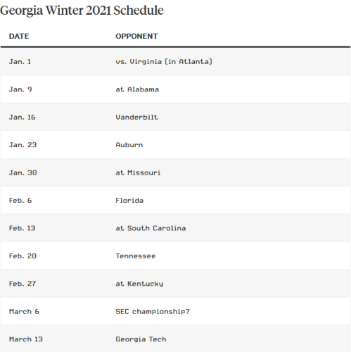 Screenshot_2020-04-22 How to play a college football season during the winter