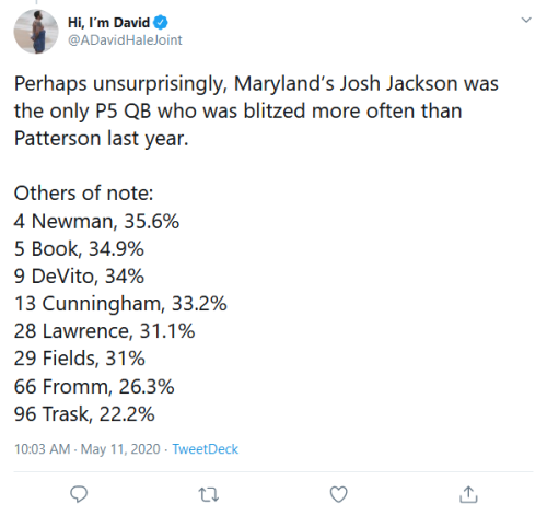 Screenshot_2020-05-11 Hi, I'm David on Twitter Perhaps unsurprisingly, Maryland's Josh Jackson was the only P5 QB who was b[...]