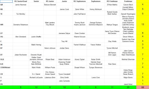 Screenshot_2020-05-15 UGA Scholarship Distribution 2020