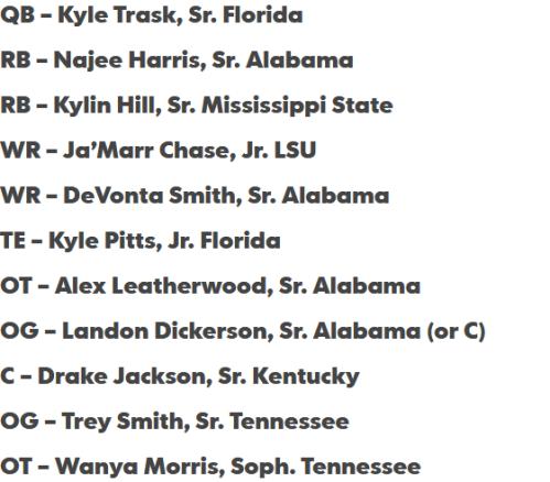 Screenshot_2020-06-23 Preview 2020 College Football News All-SEC Team