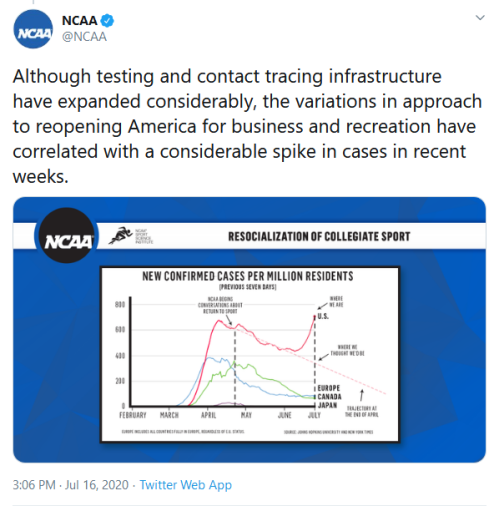 Screenshot_2020-07-17 NCAA on Twitter Although testing and contact tracing infrastructure have expanded considerably, the v[...]
