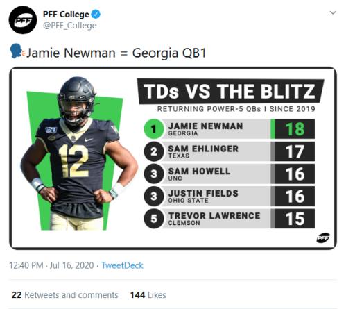 Screenshot_2020-07-17 PFF College on Twitter 🗣️Jamie Newman = Georgia QB1 https t co YuHtW6xvDZ Twitter