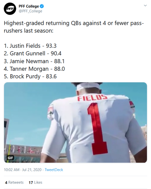 Screenshot_2020-07-21 PFF College on Twitter Highest-graded returning QBs against 4 or fewer pass-rushers last season 1 Jus[...]