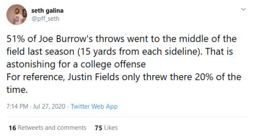 Screenshot_2020-07-28 seth galina on Twitter 51% of Joe Burrow's throws went to the middle of the field last season (15 yar[...]