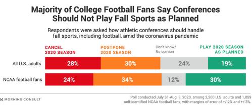 Screenshot_2020-08-04 Alex M Silverman🏒 on Twitter New Data #MLB's coronavirus struggles have football fans wary about the[...]