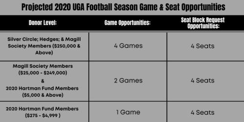 Screenshot_2020-08-19 2020 Georgia Bulldogs Football Season - University of Georgia Athletics