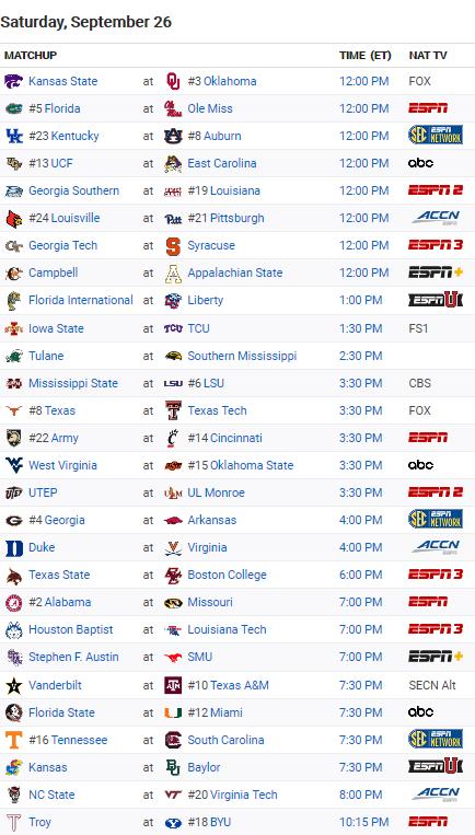 Screenshot_2020-09-26 FBS (I-A) Conference Schedule - 2020 - NCAAF - ESPN