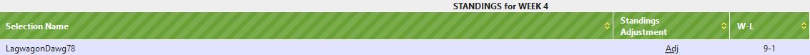 Screenshot_2020-09-28 Fun Office Pools