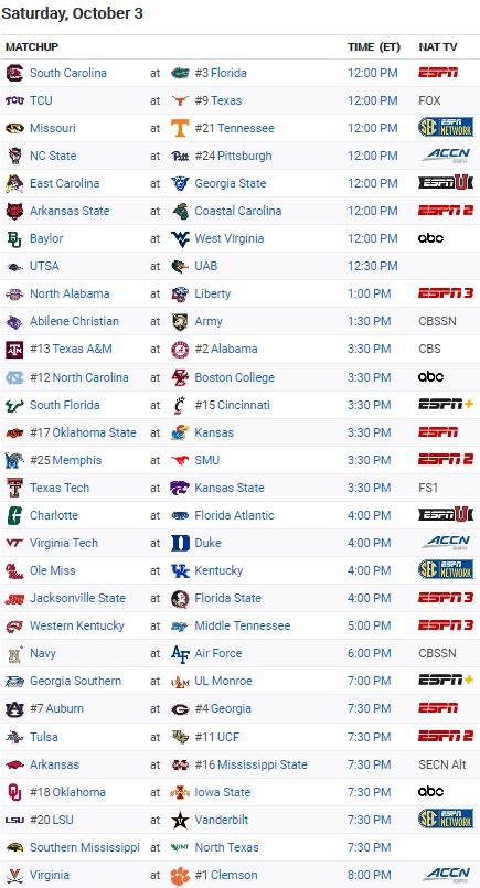 Screenshot_2020-10-03 FBS (I-A) Conference Schedule - 2020 - NCAAF - ESPN