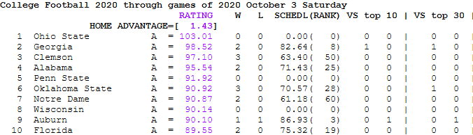 Screenshot_2020-10-04 College Football Ratings Page