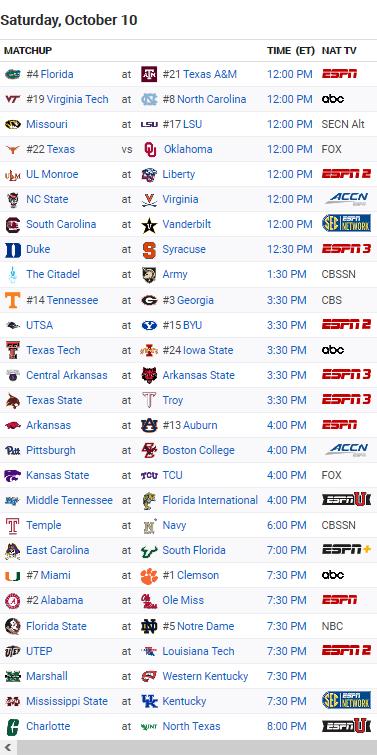 Screenshot_2020-10-10 FBS (I-A) Conference Schedule - 2020 - NCAAF - ESPN(1)