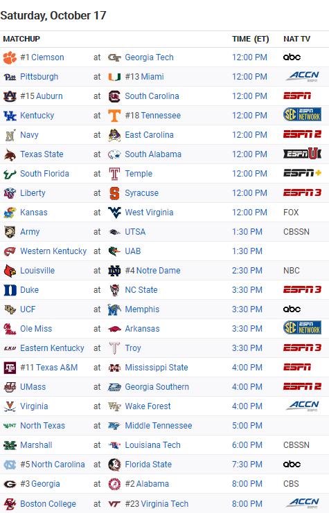 Screenshot_2020-10-17 FBS (I-A) Conference Schedule - 2020 - NCAAF - ESPN