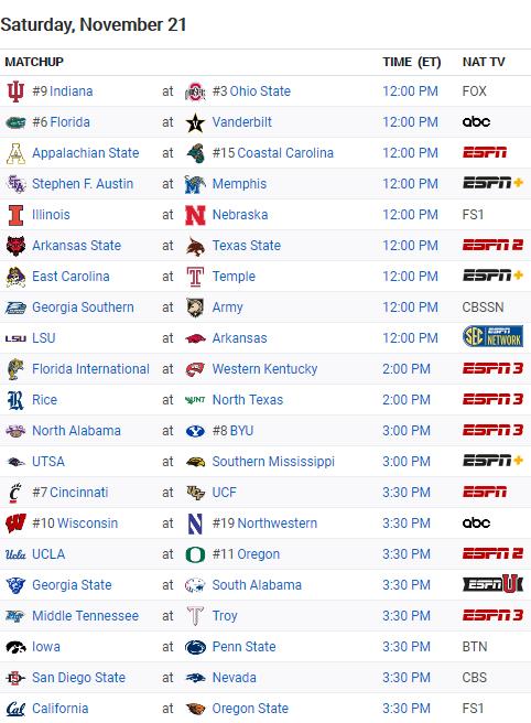 Screenshot_2020-11-21 FBS (I-A) Conference Schedule - 2020 - NCAAF - ESPN
