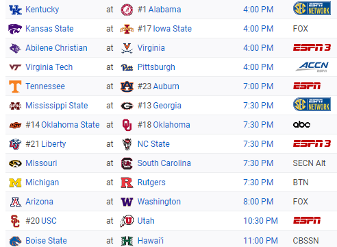 Screenshot_2020-11-21 FBS (I-A) Conference Schedule - 2020 - NCAAF - ESPN(1)