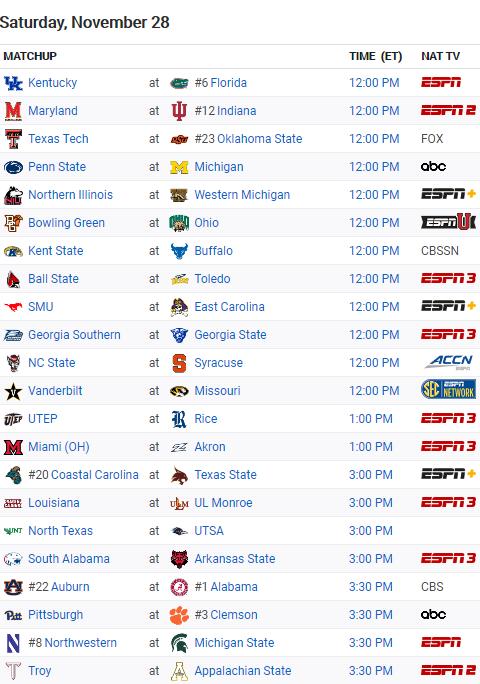Screenshot_2020-11-28 FBS (I-A) Conference Schedule - 2020 - NCAAF - ESPN