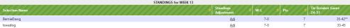 Screenshot_2020-11-30 Fun Office Pools
