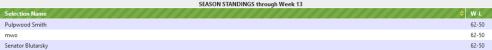 Screenshot_2020-11-30 Fun Office Pools(1)