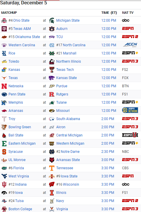 Screenshot_2020-12-05 FBS (I-A) Conference Schedule - 2020 - NCAAF - ESPN