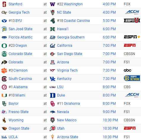 Screenshot_2020-12-05 FBS (I-A) Conference Schedule - 2020 - NCAAF - ESPN(1)