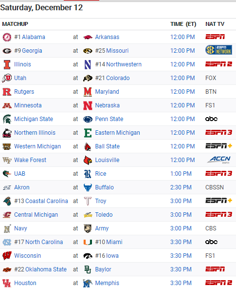 Screenshot_2020-12-12 FBS (I-A) Conference Schedule - 2020 - NCAAF - ESPN