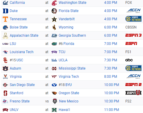 Screenshot_2020-12-12 FBS (I-A) Conference Schedule - 2020 - NCAAF - ESPN(1)