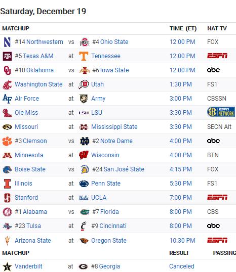 Screenshot_2020-12-19 FBS (I-A) Conference Schedule - 2020 - NCAAF - ESPN