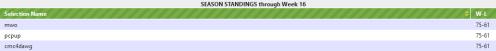 Screenshot_2020-12-21 Fun Office Pools(1)