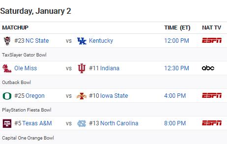 Screenshot_2021-01-02 FBS (I-A) Conference Schedule - 2020 - NCAAF - ESPN