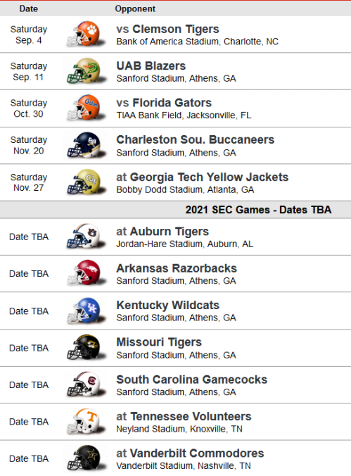 Screenshot_2021-01-04 2021 Georgia Football Schedule - FBSchedules com