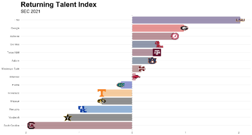 Screenshot_2021-03-24 OFI The Returning Talent Index